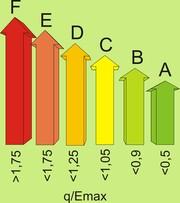 Повышение энергоэффективности стен дома
